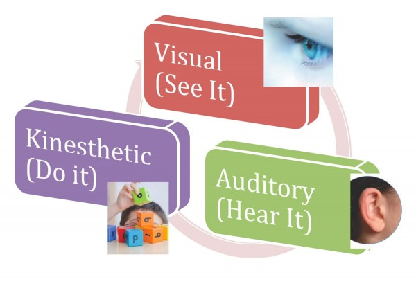 multisensory children's learning